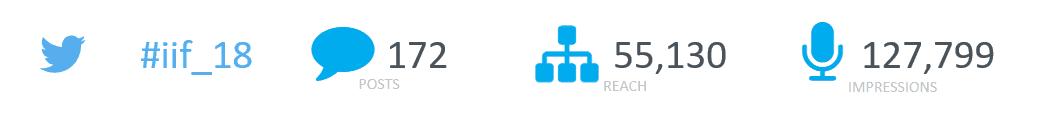 Twitter Tracker Image